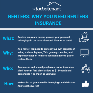 Renters Insurance, do I need it?